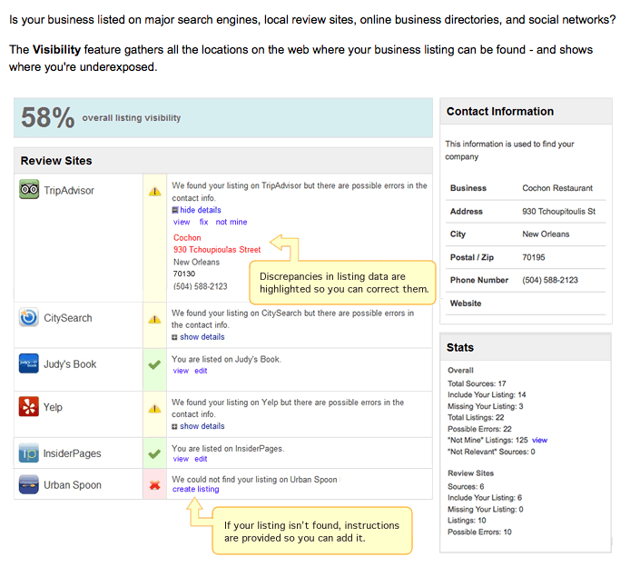 directory listing visibility report