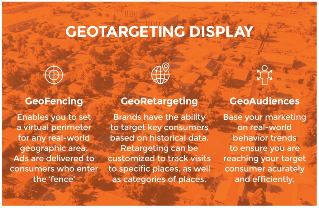Geo-Targeting Display