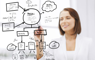 social media in your digital marketing mix